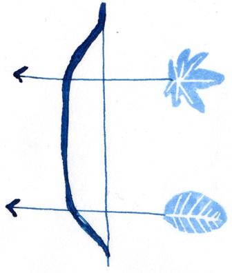 arco-frecce-doppie